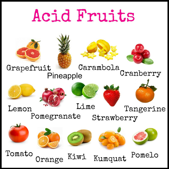 Acid Fruits
