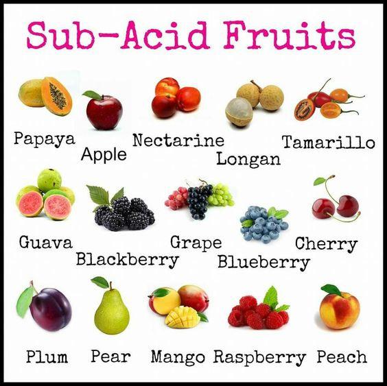 Sub-Acid Fruits